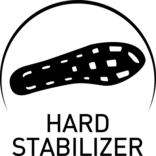 Hard Stabilizer